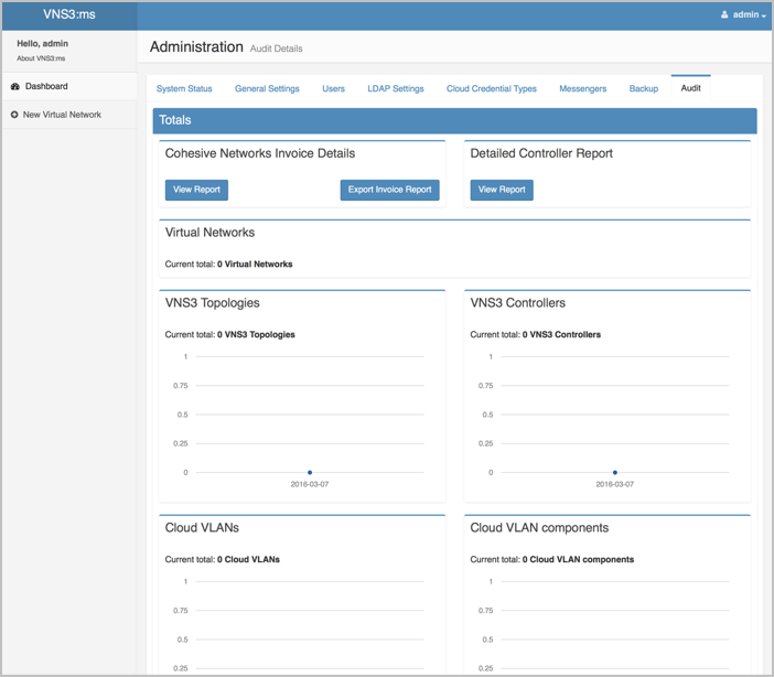 VNS3 MS Admin Audit Image